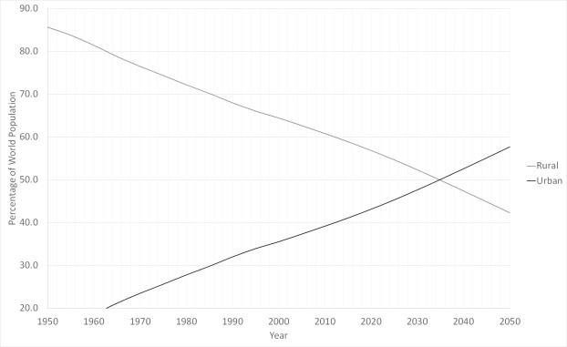 UNESA Graph Africa
